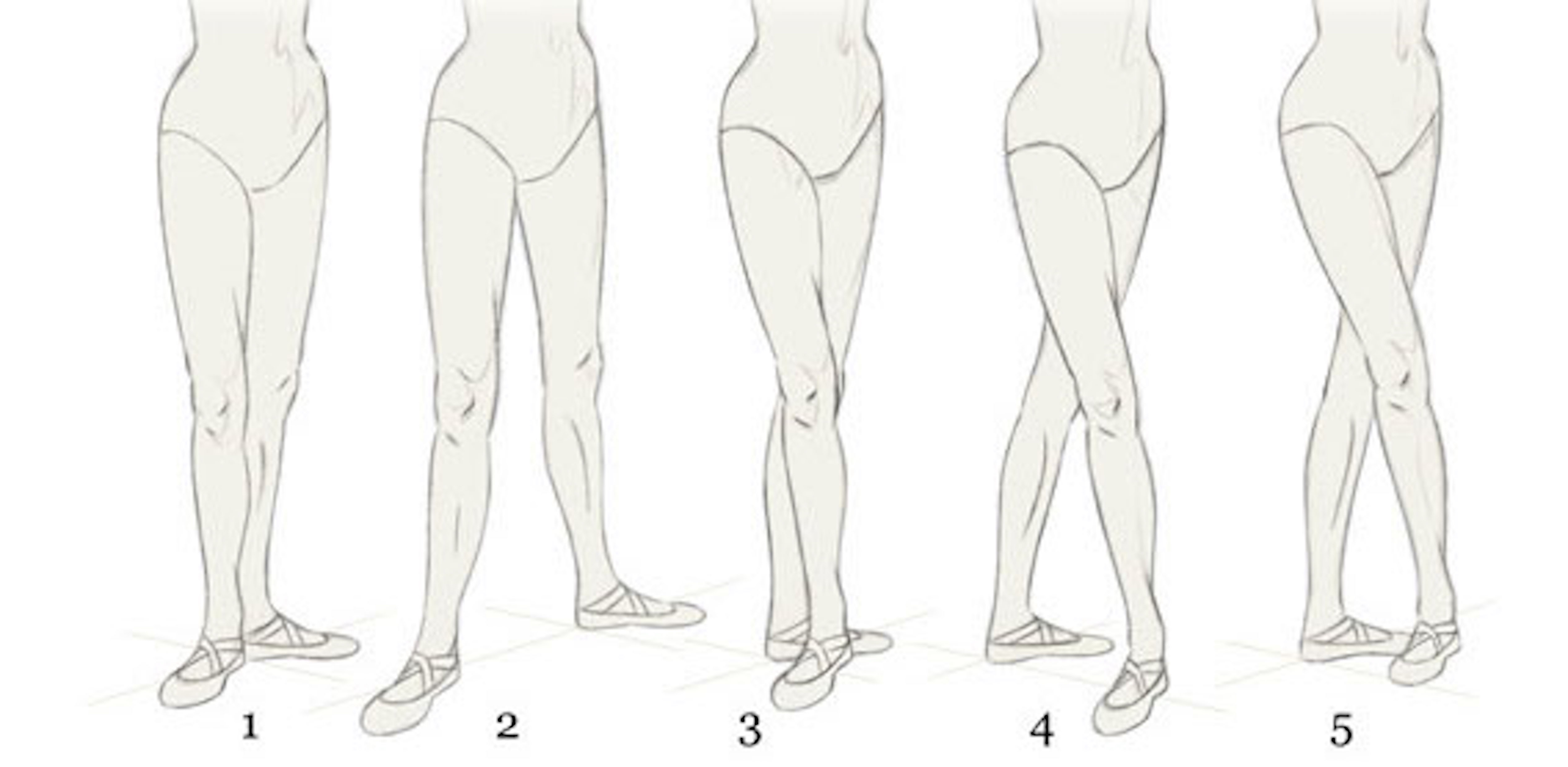 5 positions des jambes